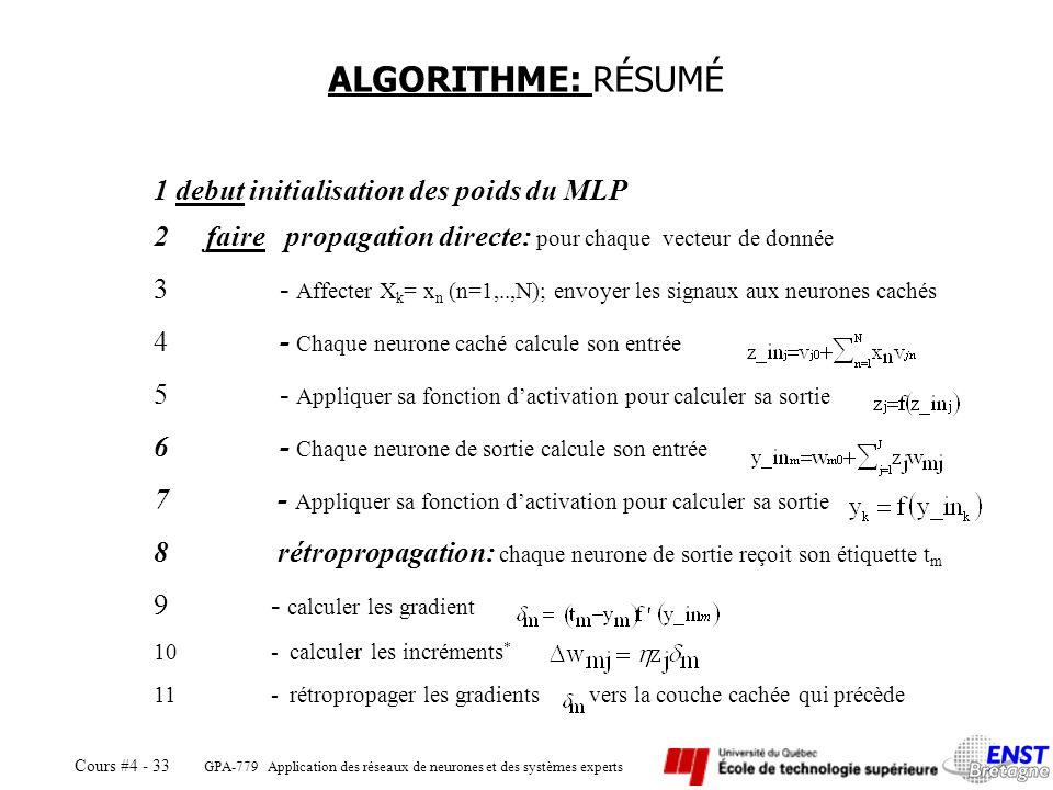 ALGORITHME: RÉSUMÉ 1 debut initialisation des poids du MLP