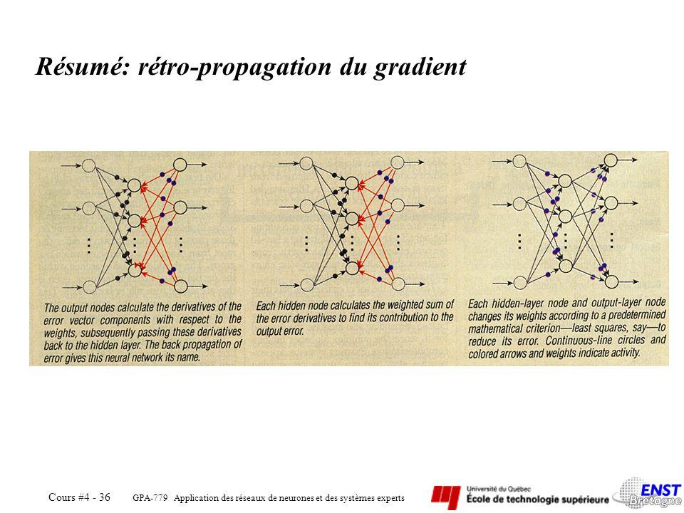 Résumé: rétro-propagation du gradient