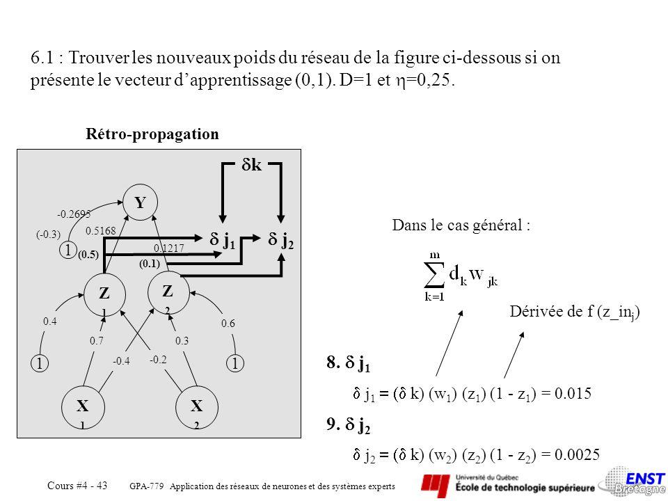 GPA-779 6.1 : Trouver les nouveaux poids du réseau de la figure ci-dessous si on présente le vecteur d'apprentissage (0,1). D=1 et =0,25.