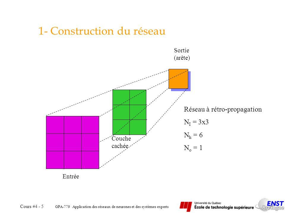 1- Construction du réseau