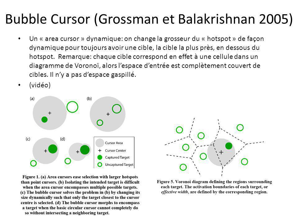 Bubble Cursor (Grossman et Balakrishnan 2005)