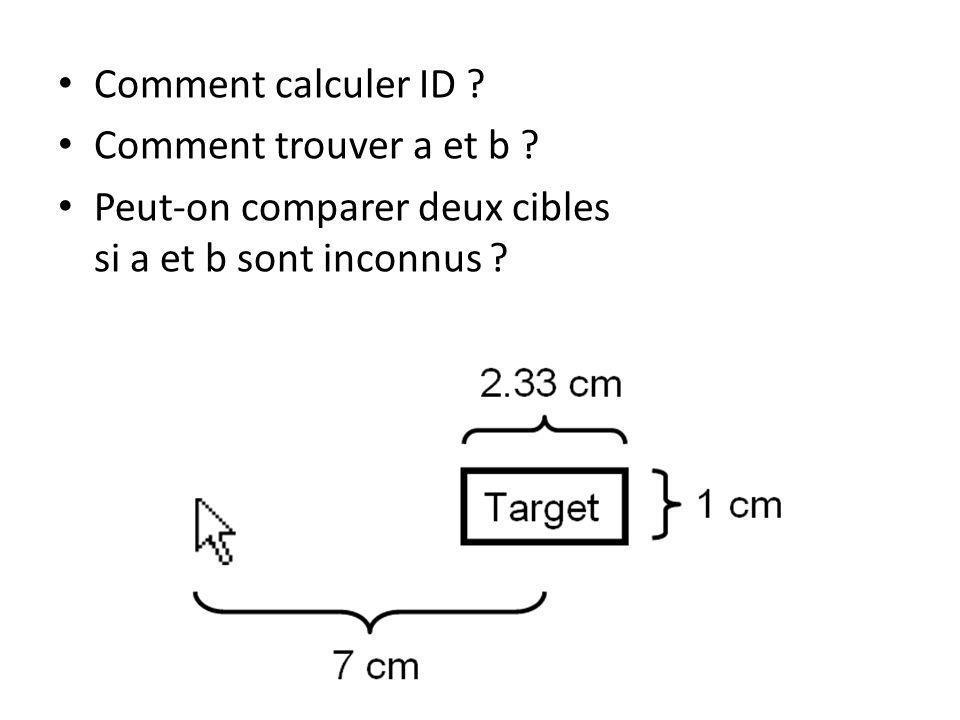 Comment calculer ID . Comment trouver a et b .