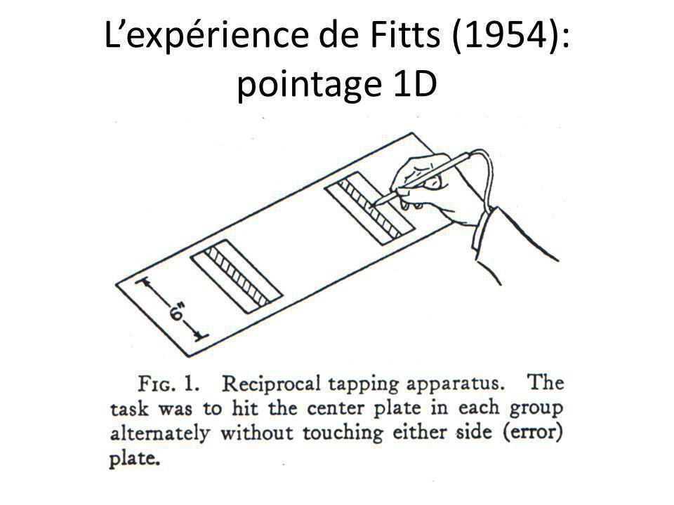 L'expérience de Fitts (1954): pointage 1D