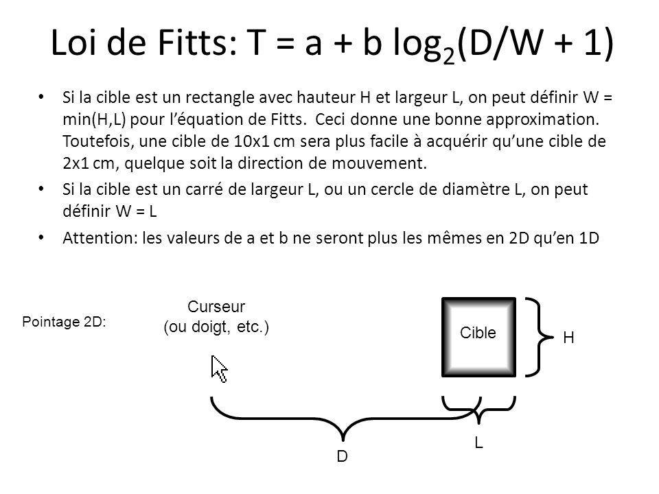 Loi de Fitts: T = a + b log2(D/W + 1)
