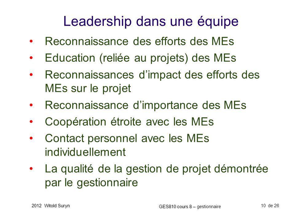 Leadership dans une équipe