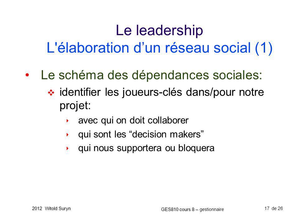 Le leadership L élaboration d'un réseau social (1)