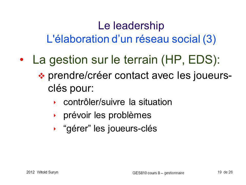 Le leadership L élaboration d'un réseau social (3)