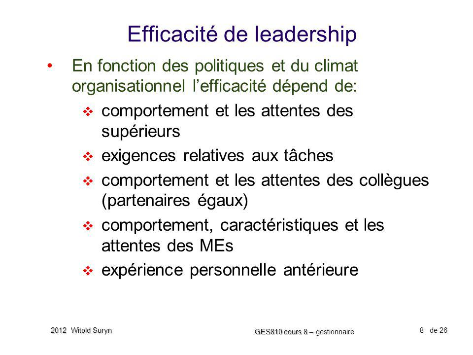 Efficacité de leadership