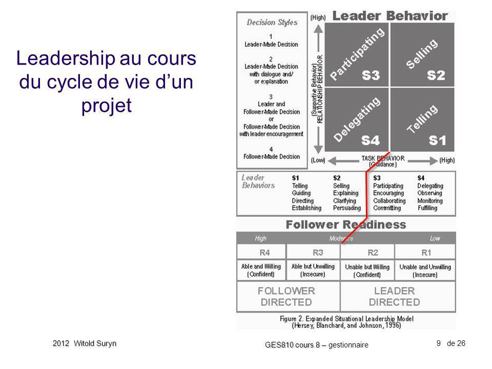 Leadership au cours du cycle de vie d'un projet