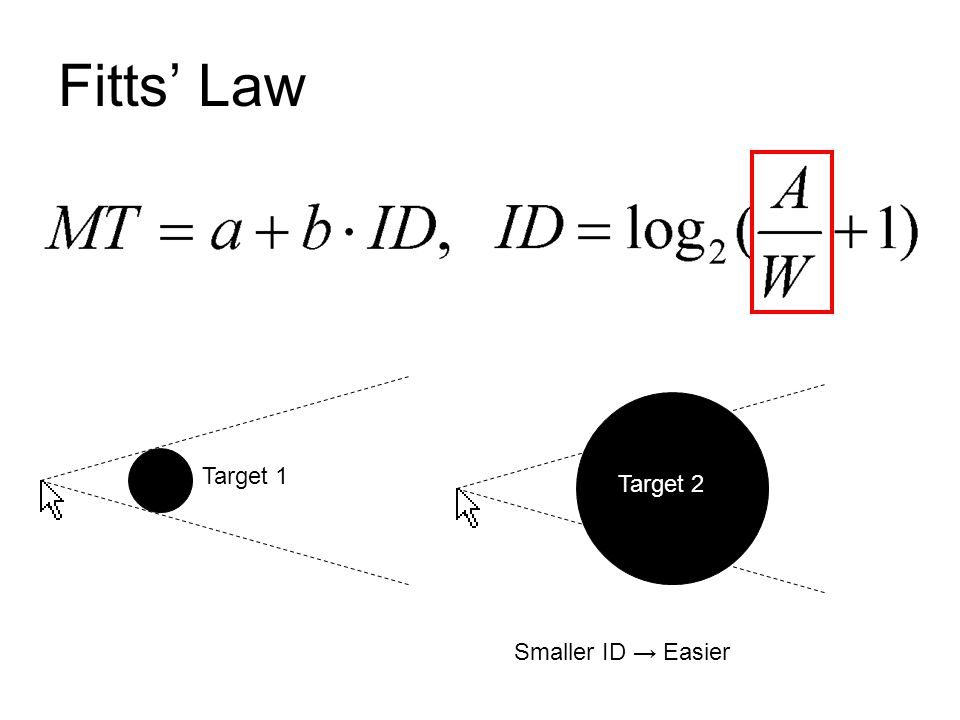 Fitts' Law Target 1 Target 2 Smaller ID → Easier