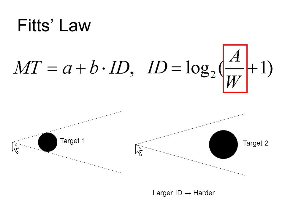 Fitts' Law Target 1 Target 2 Larger ID → Harder ----------------------
