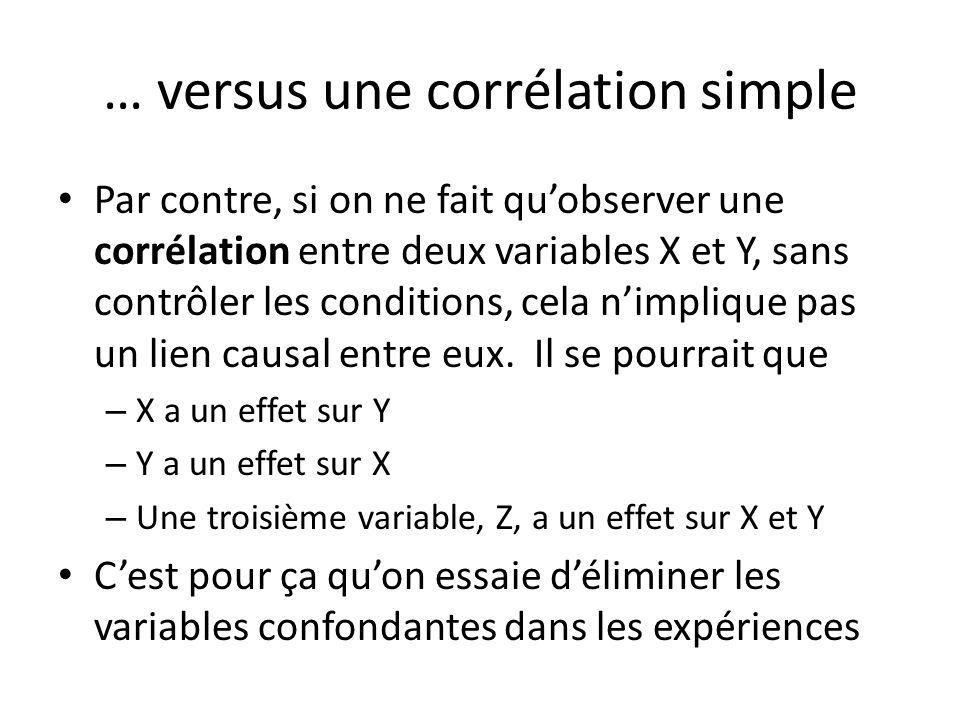 … versus une corrélation simple
