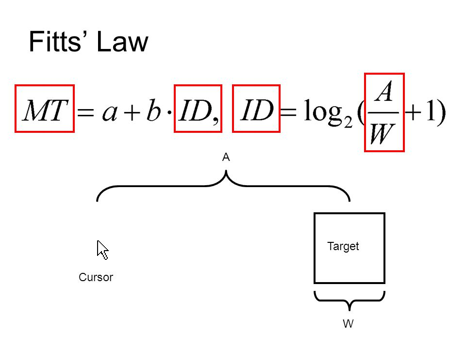 Fitts' Law A Target Cursor W