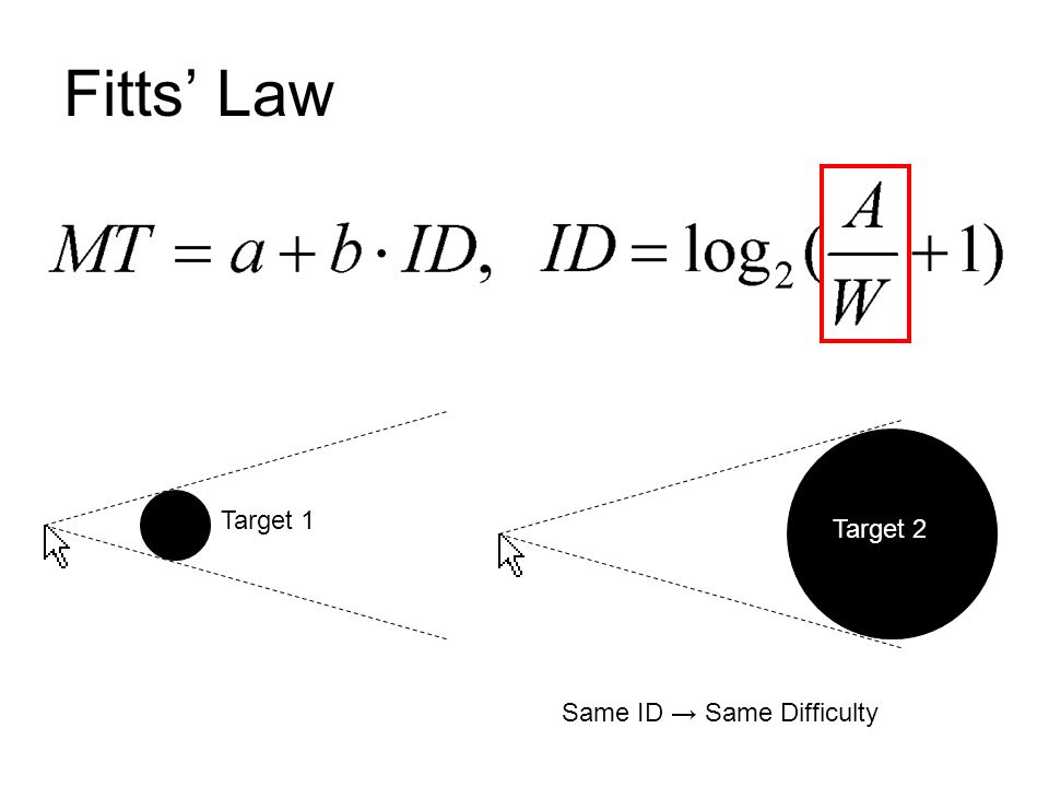 Fitts' Law Target 1 Target 2 Same ID → Same Difficulty