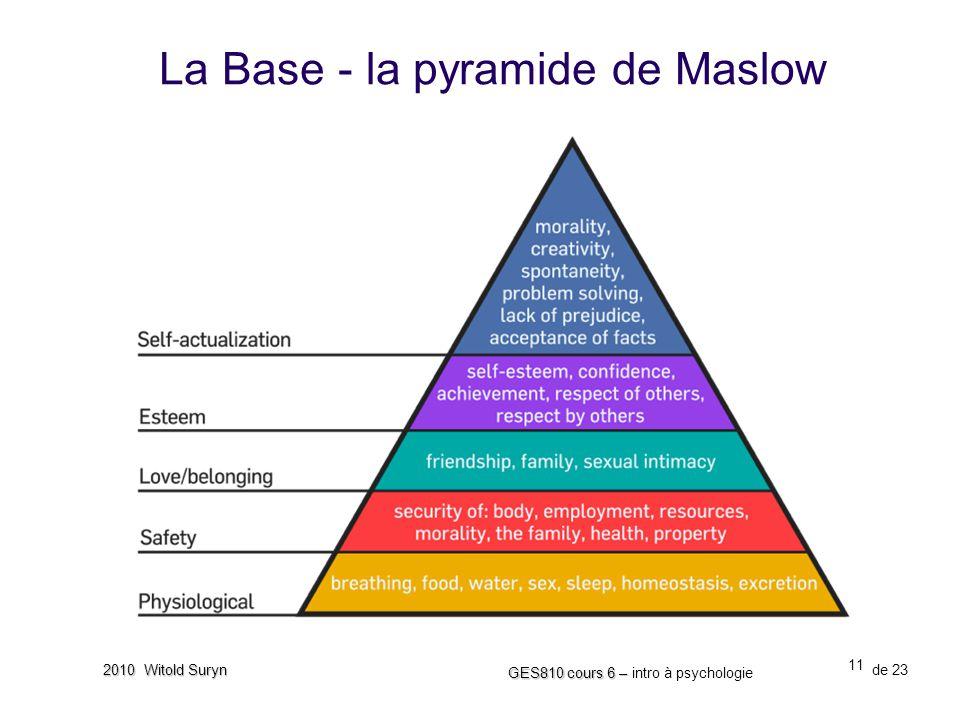 La Base - la pyramide de Maslow