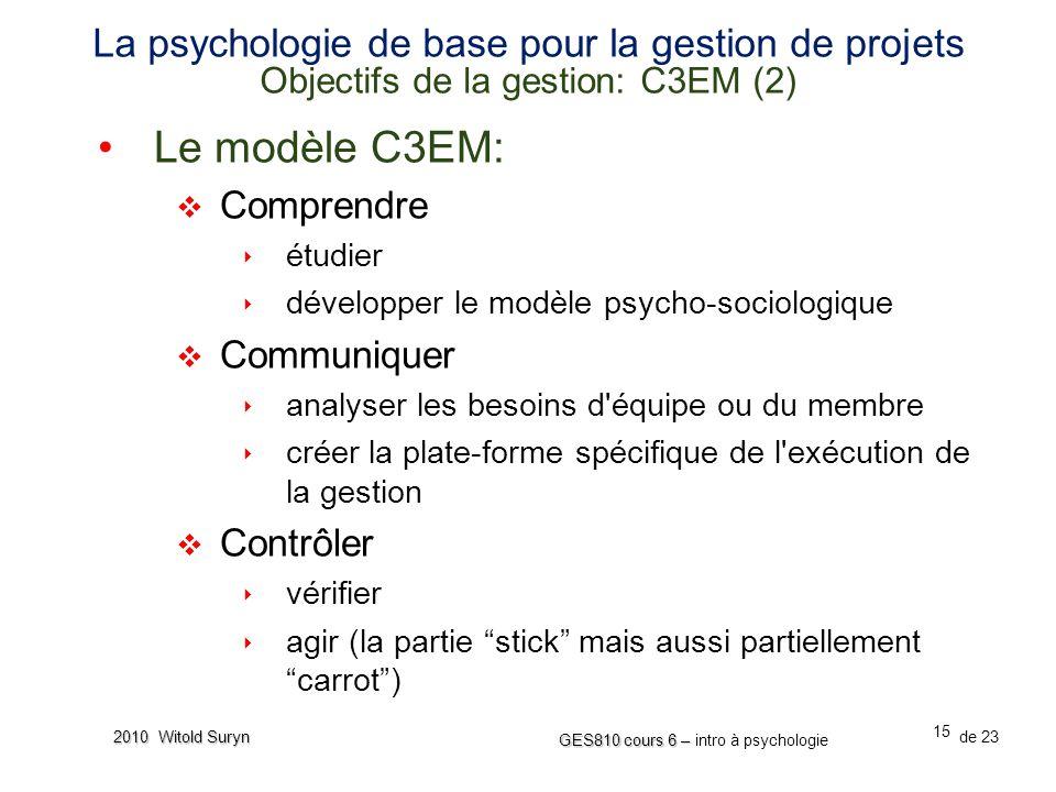 La psychologie de base pour la gestion de projets Objectifs de la gestion: C3EM (2)