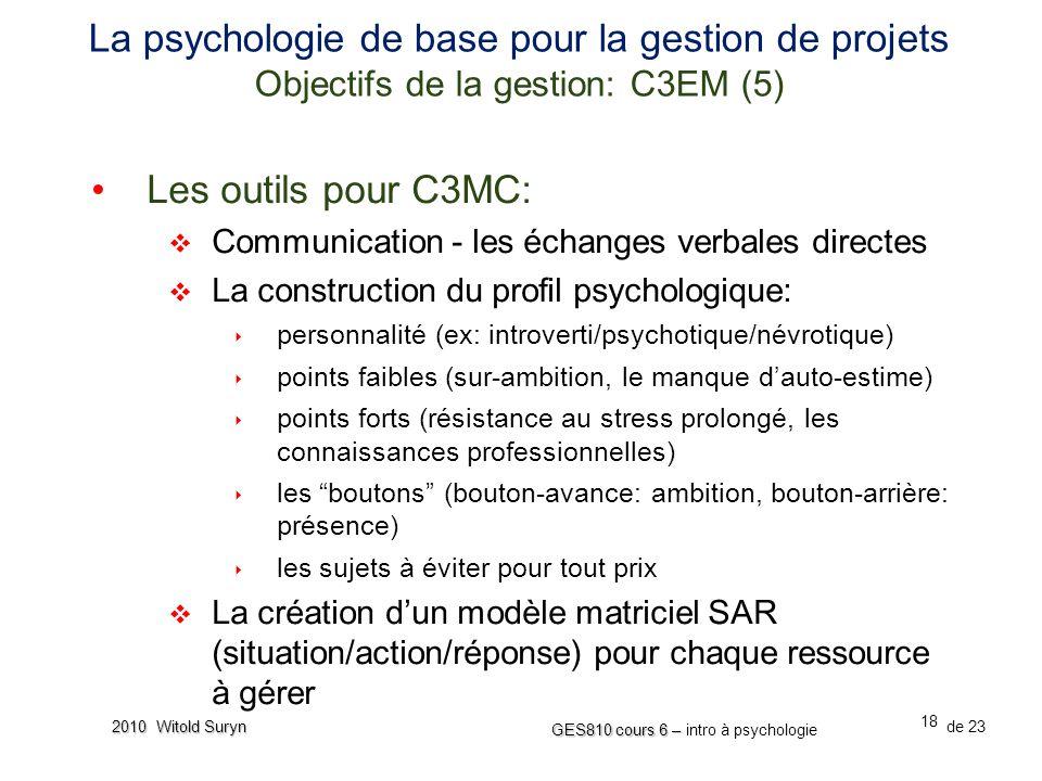 La psychologie de base pour la gestion de projets