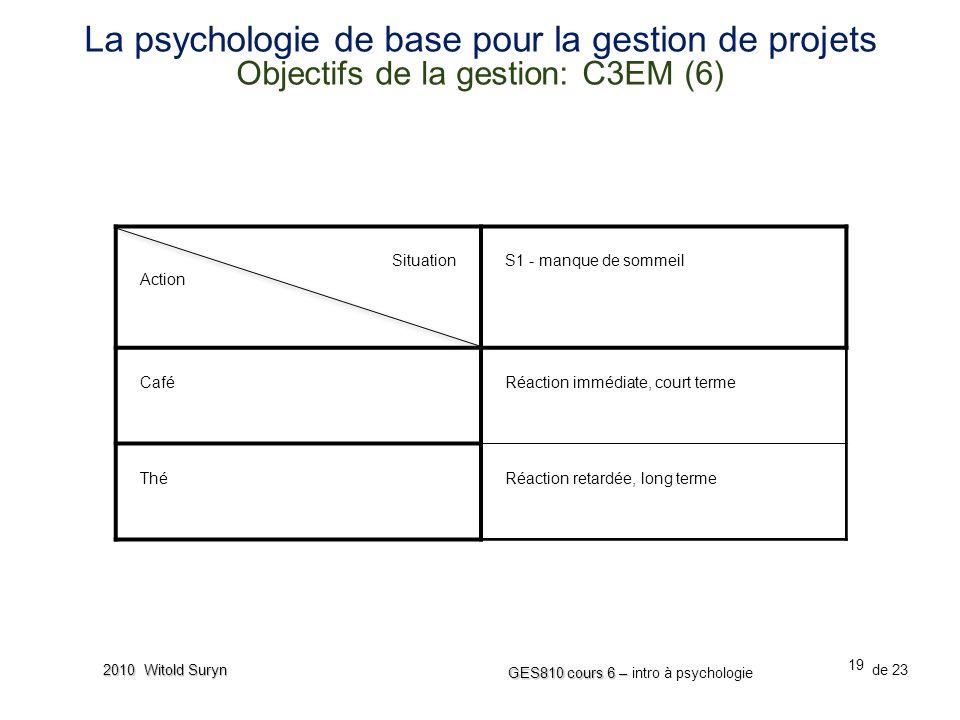 La psychologie de base pour la gestion de projets Objectifs de la gestion: C3EM (6)