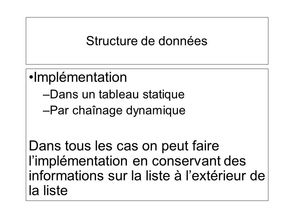 Structure de données Implémentation. Dans un tableau statique. Par chaînage dynamique.