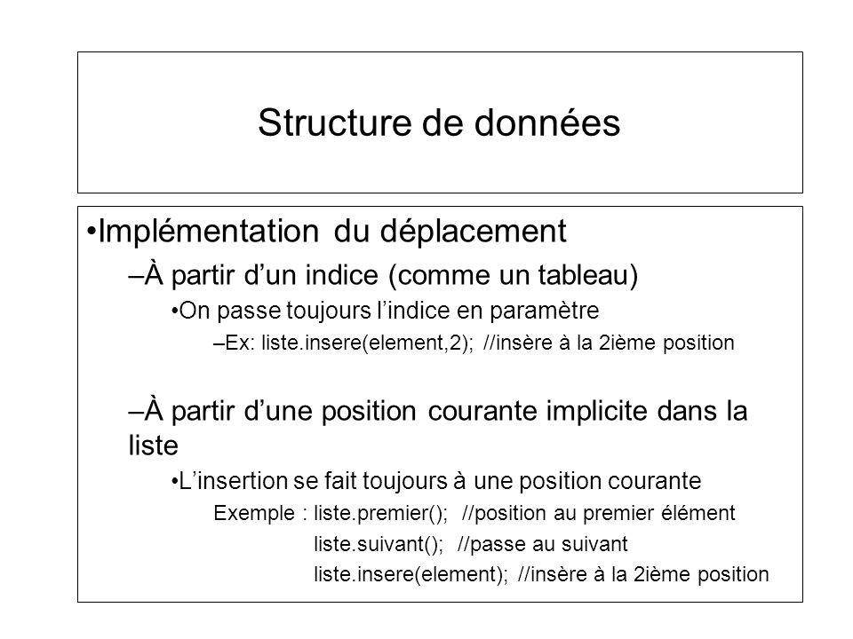 Structure de données Implémentation du déplacement