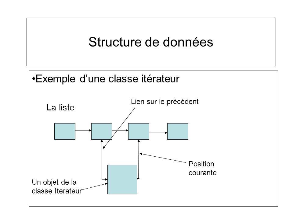 Structure de données Exemple d'une classe itérateur La liste