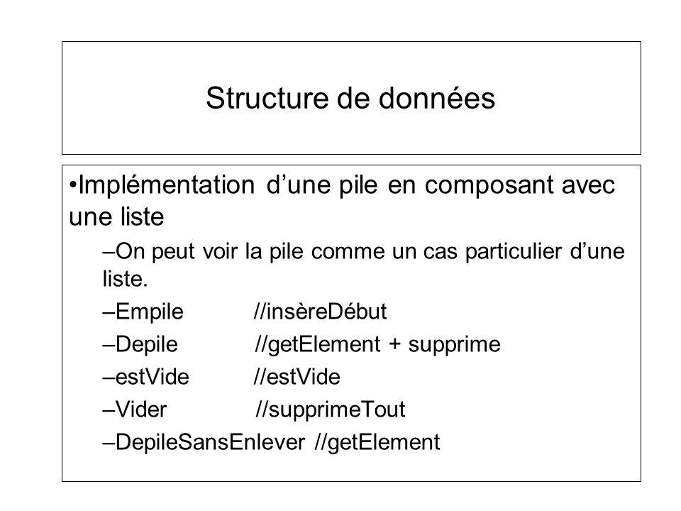 Structure de données Implémentation d'une pile en composant avec une liste. On peut voir la pile comme un cas particulier d'une liste.