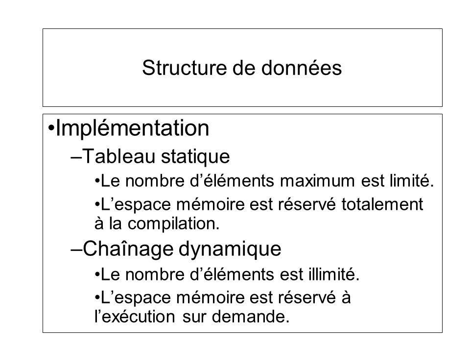 Implémentation Structure de données Chaînage dynamique