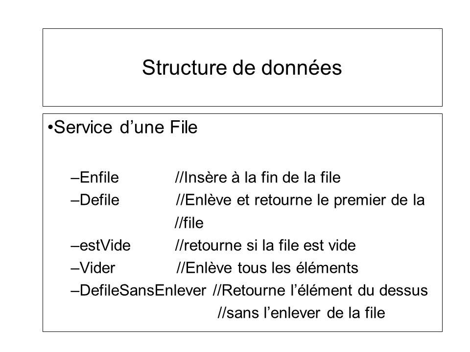 Structure de données Service d'une File