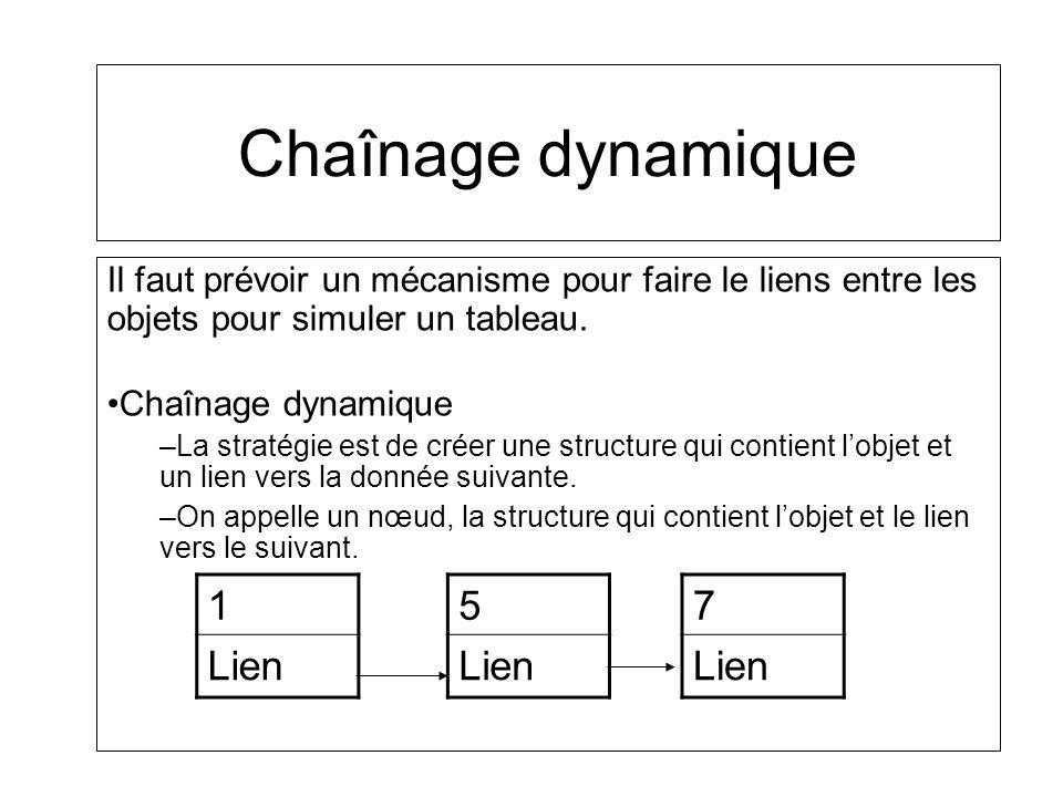 Chaînage dynamique 1 Lien 5 Lien 7 Lien