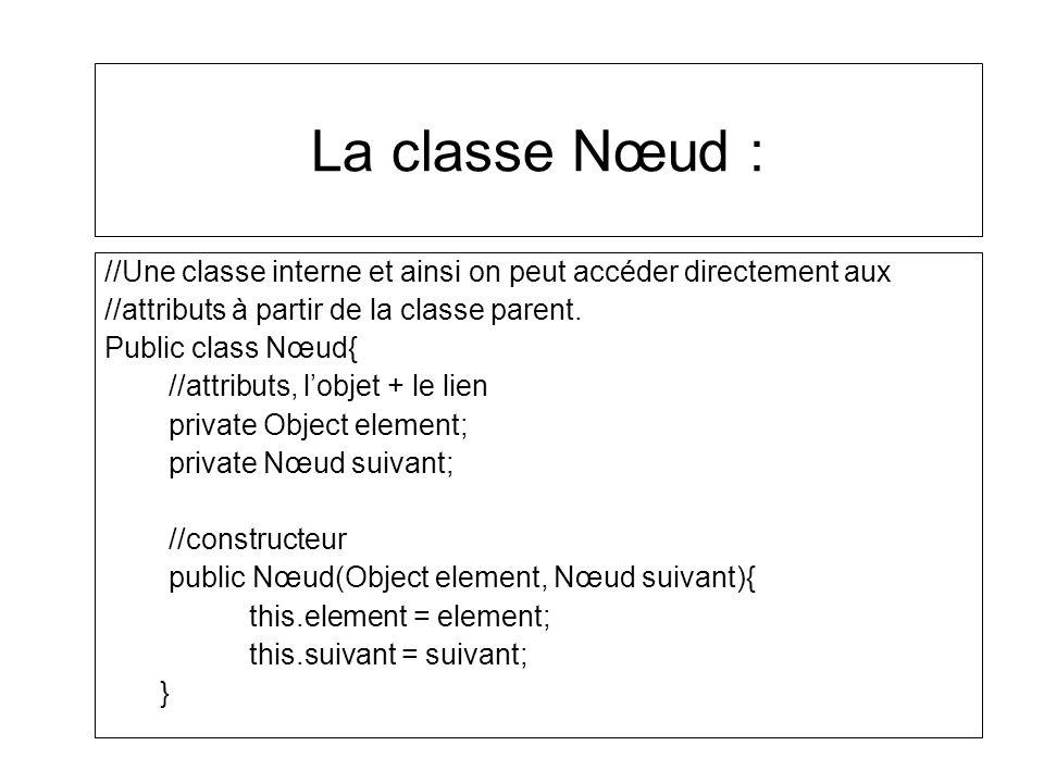 La classe Nœud : //Une classe interne et ainsi on peut accéder directement aux. //attributs à partir de la classe parent.