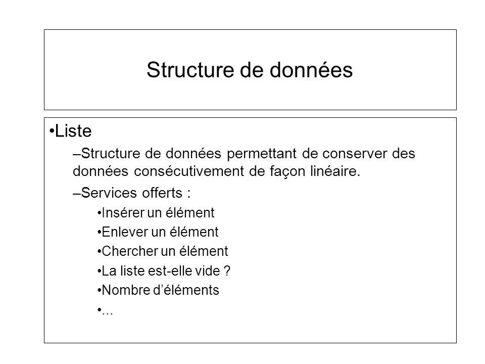 Structure de données Liste