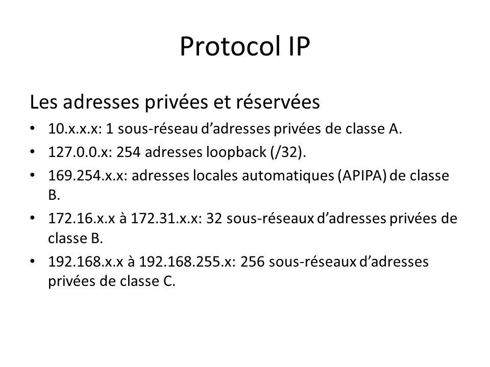 Protocol IP Les adresses privées et réservées