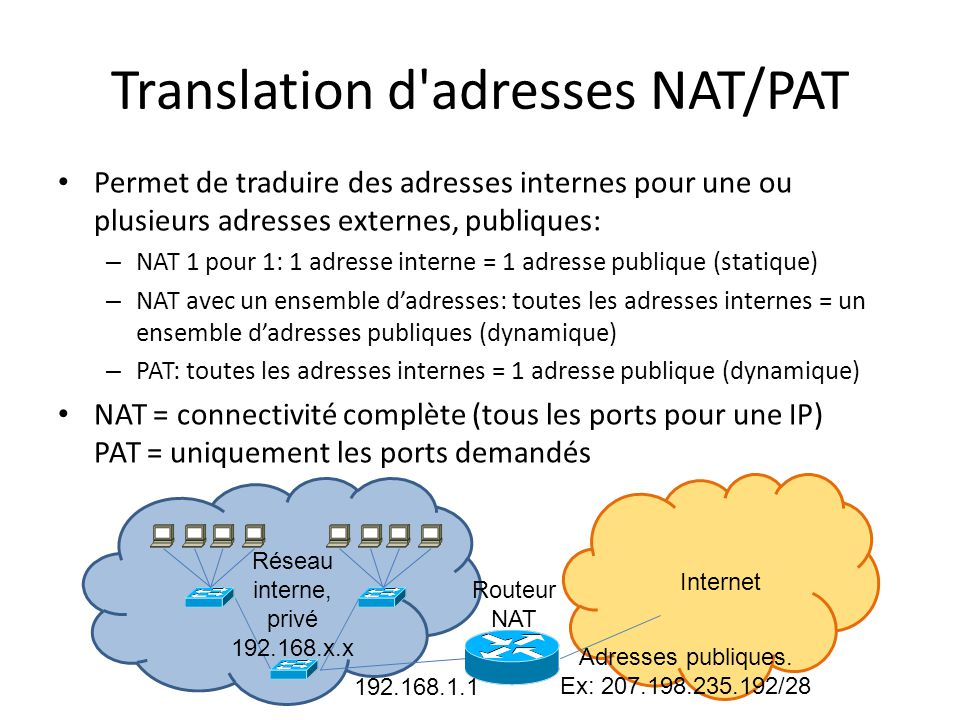 Translation d adresses NAT/PAT