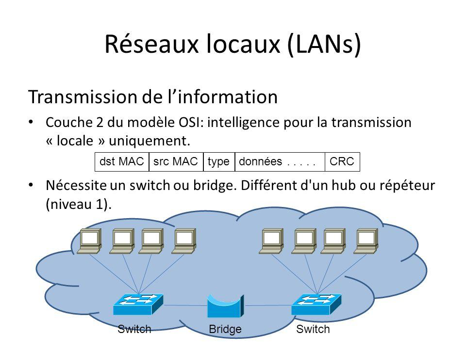 Réseaux locaux (LANs) Transmission de l'information