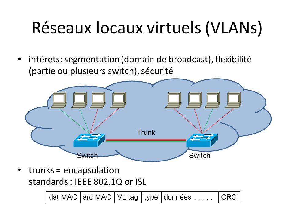 Réseaux locaux virtuels (VLANs)