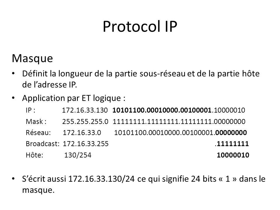 Protocol IP Masque. Définit la longueur de la partie sous-réseau et de la partie hôte de l'adresse IP.