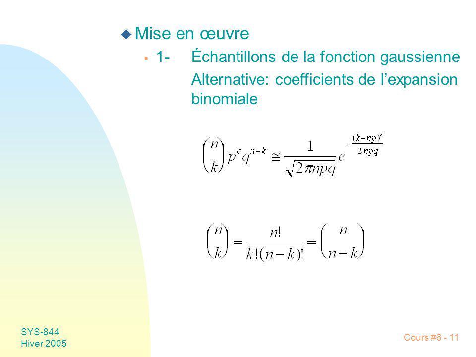 Mise en œuvre 1- Échantillons de la fonction gaussienne