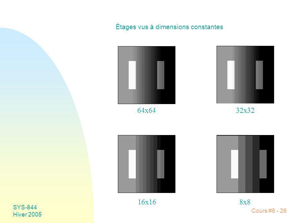 64x64 32x32 16x16 8x8 Étages vus à dimensions constantes SYS-844