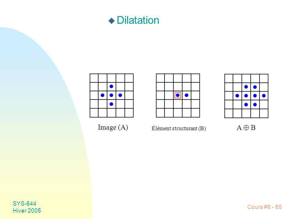 Dilatation Image (A) A  B Élément structurant (B) SYS-844 Hiver 2005
