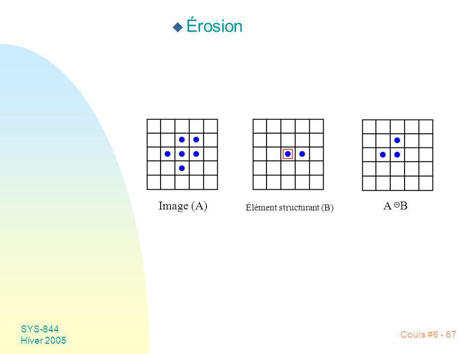 Érosion Image (A) A B Élément structurant (B) SYS-844 Hiver 2005