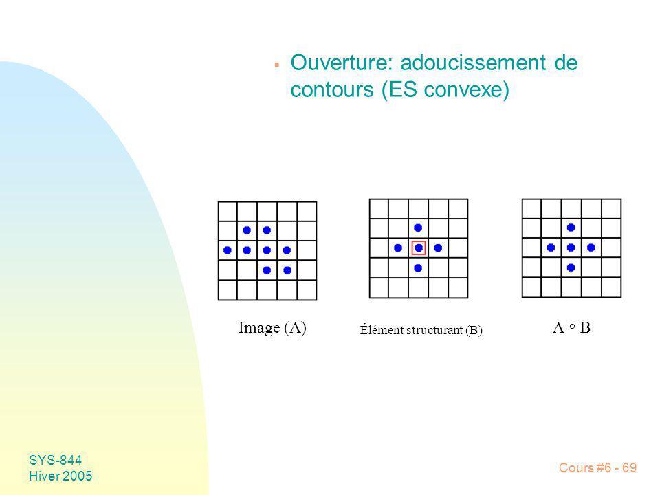 Ouverture: adoucissement de contours (ES convexe)