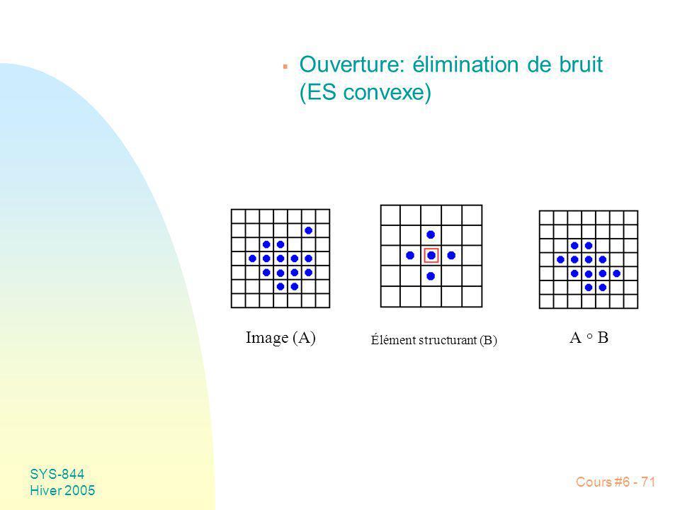 Ouverture: élimination de bruit (ES convexe)