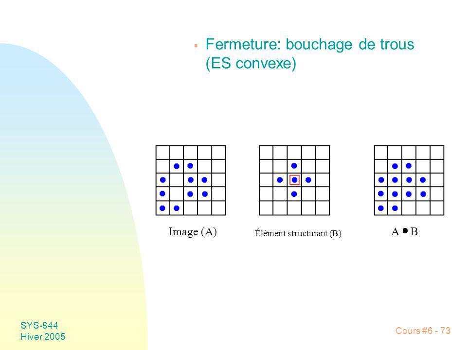 Fermeture: bouchage de trous (ES convexe)
