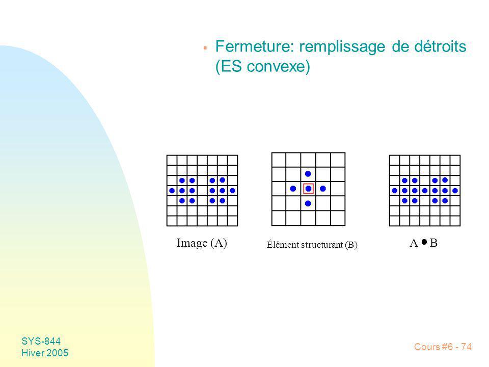 Fermeture: remplissage de détroits (ES convexe)