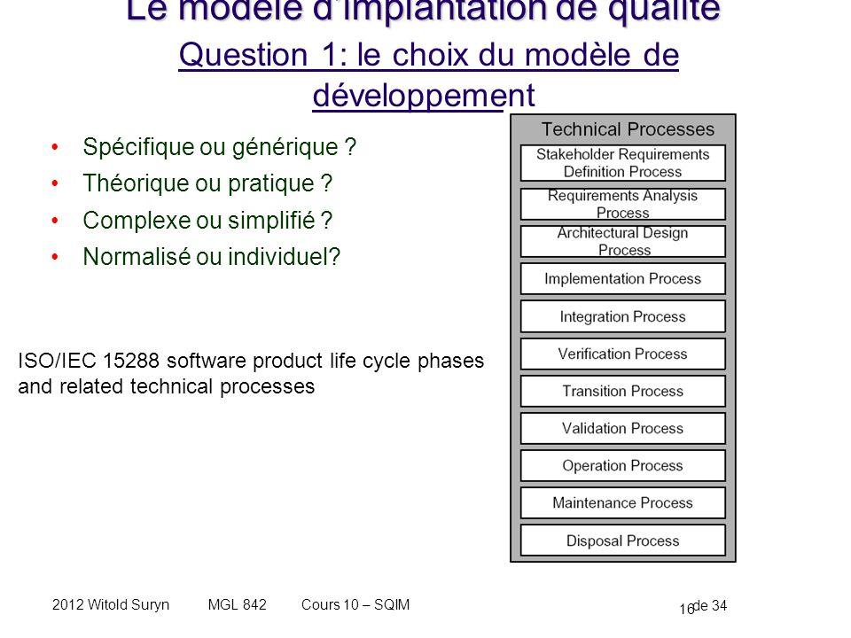 Le modèle d'implantation de qualité Question 1: le choix du modèle de développement