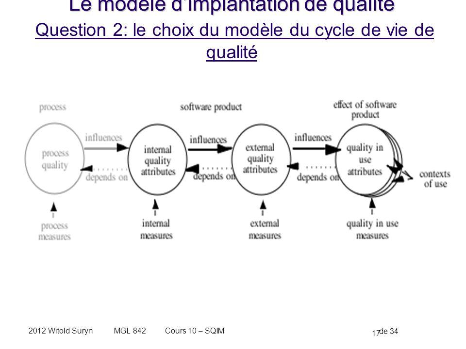 Le modèle d'implantation de qualité Question 2: le choix du modèle du cycle de vie de qualité