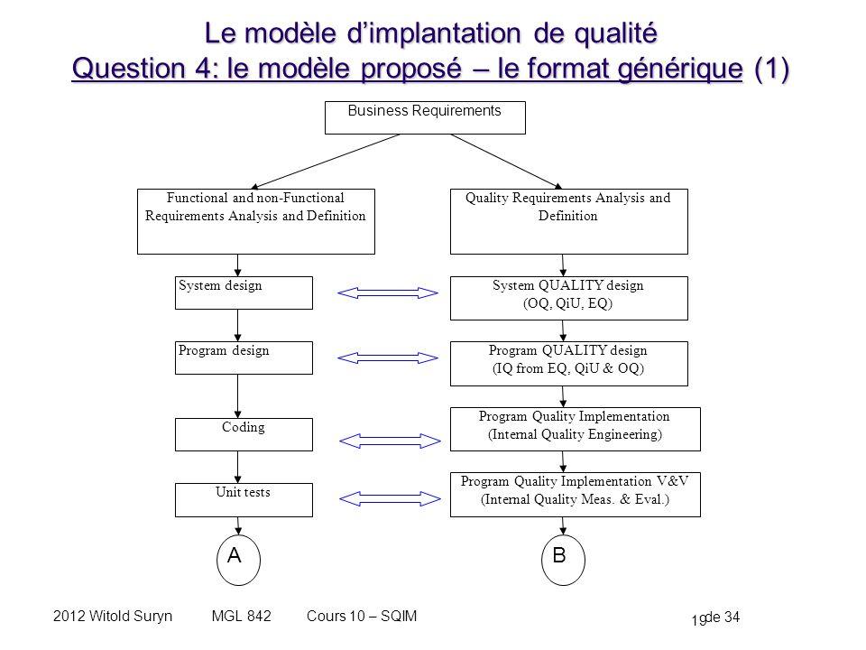 Le modèle d'implantation de qualité Question 4: le modèle proposé – le format générique (1)
