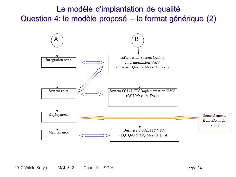 Le modèle d'implantation de qualité Question 4: le modèle proposé – le format générique (2)