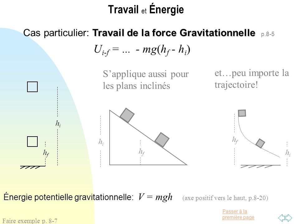 Travail et Énergie Ui-f = ... - mg(hf - hi)