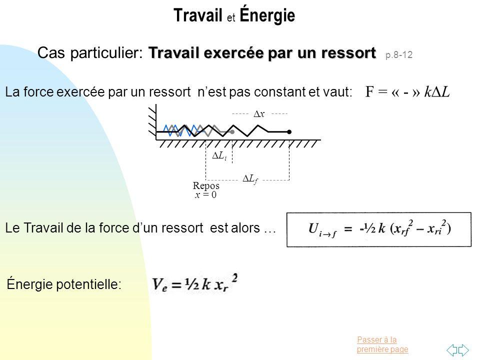 Travail et Énergie Cas particulier: Travail exercée par un ressort p.8-12.
